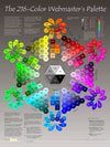 Webmaster's Palette Color Wheel Poster